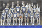 2005-2006 AMC Champions & NAIA Elite Eight Team Photo by Cedarville University